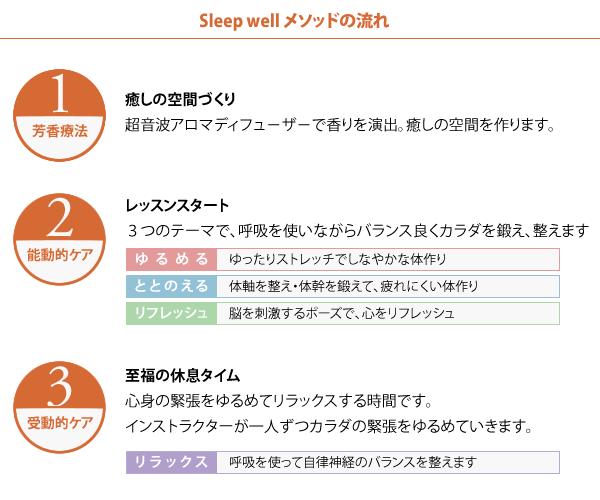 step_sleep_s
